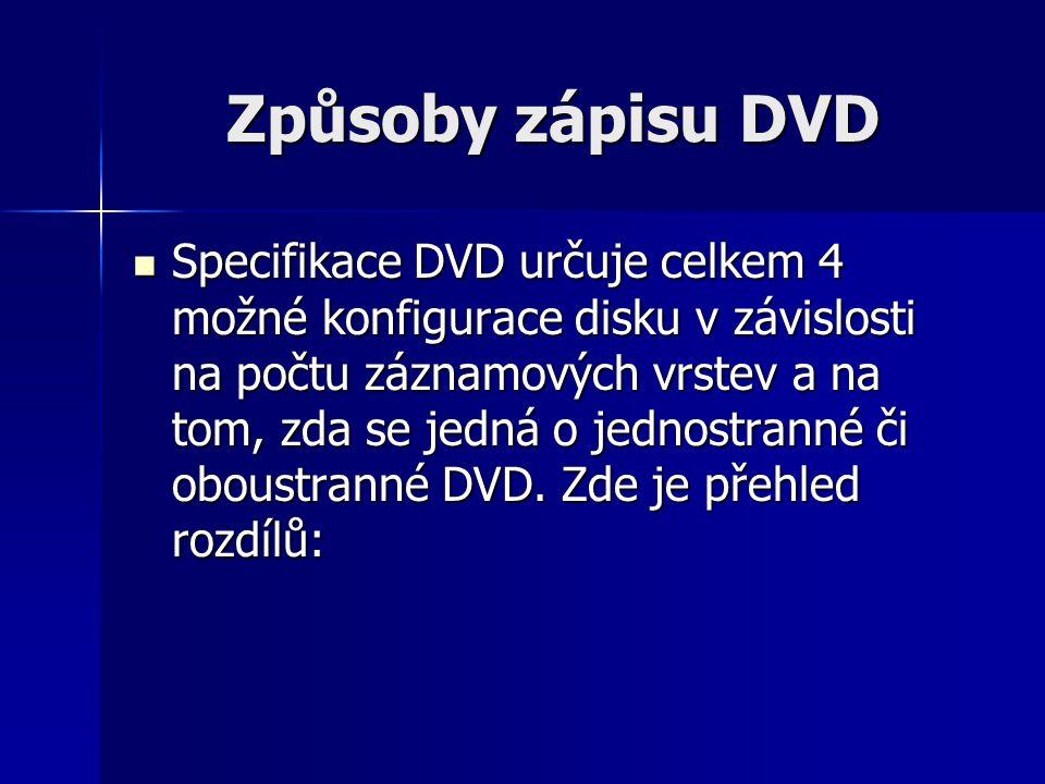 Způsoby zápisu DVD Specifikace DVD určuje celkem 4 možné konfigurace disku v závislosti na počtu záznamových vrstev a na tom, zda se jedná o jednostranné či oboustranné DVD.