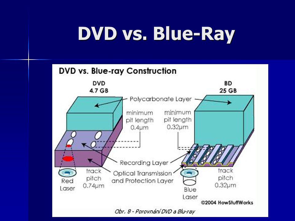 HD-DVD (High Definition Digital Versatile Disk ) HD-DVD (High Definition Digital Versatile Disk ) Od spol.