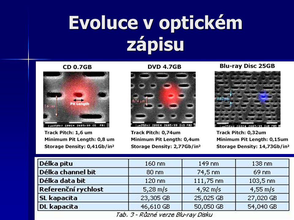 Evoluce v optickém zápisu