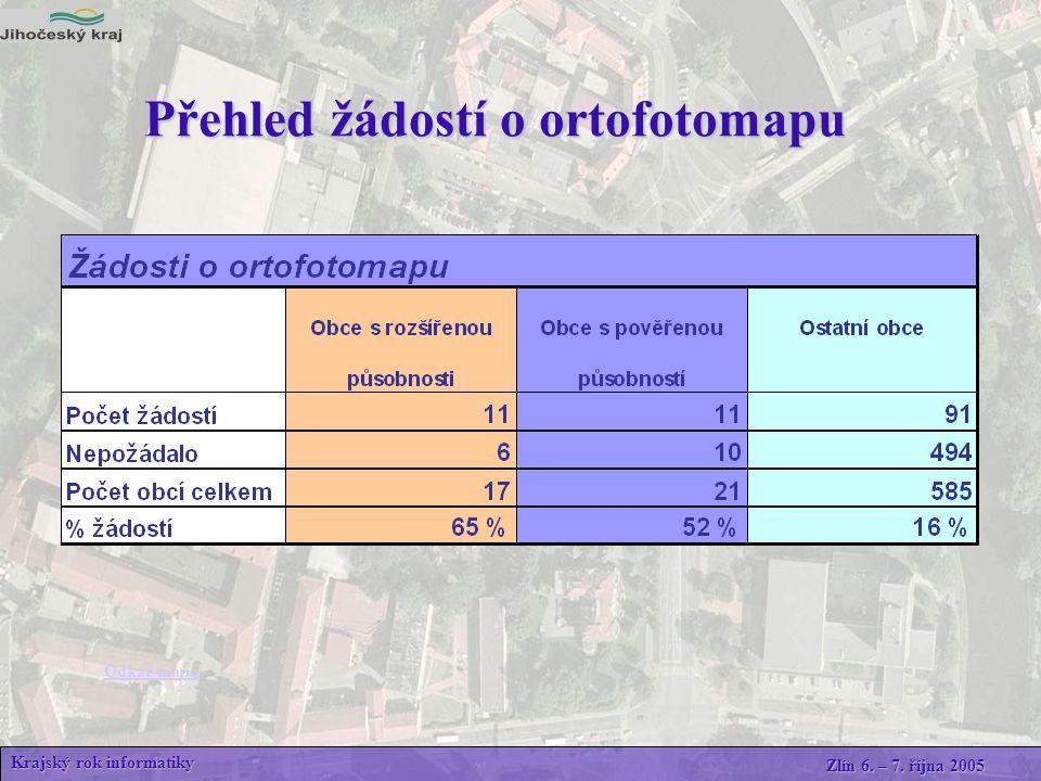 Průběh distribuce ortofotomapy Krajský rok informatiky Zlín 6. – 7. října 2005