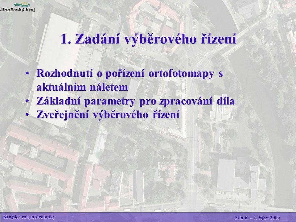 Krajský rok informatiky Zlín 6. – 7. října 2005 Ostatní obce