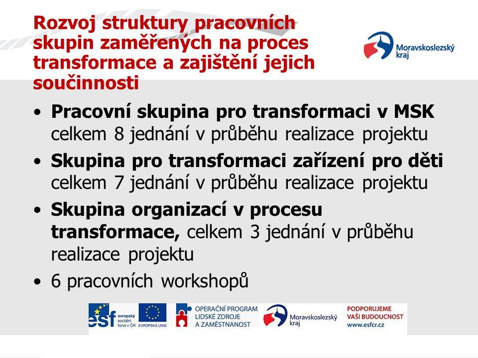 Rozvoj struktury pracovních skupin zaměřených na proces transformace a zajištění jejich součinnosti Pracovní skupina pro transformaci v MSK celkem 8 j