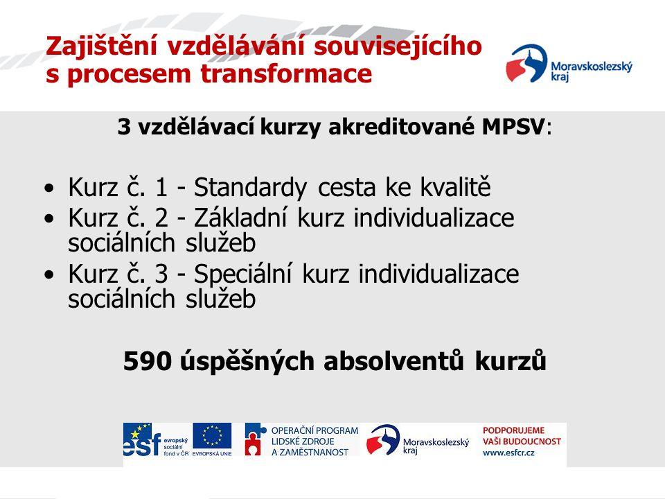 Zajištění vzdělávání souvisejícího s procesem transformace 3 vzdělávací kurzy akreditované MPSV: Kurz č. 1 - Standardy cesta ke kvalitě Kurz č. 2 - Zá