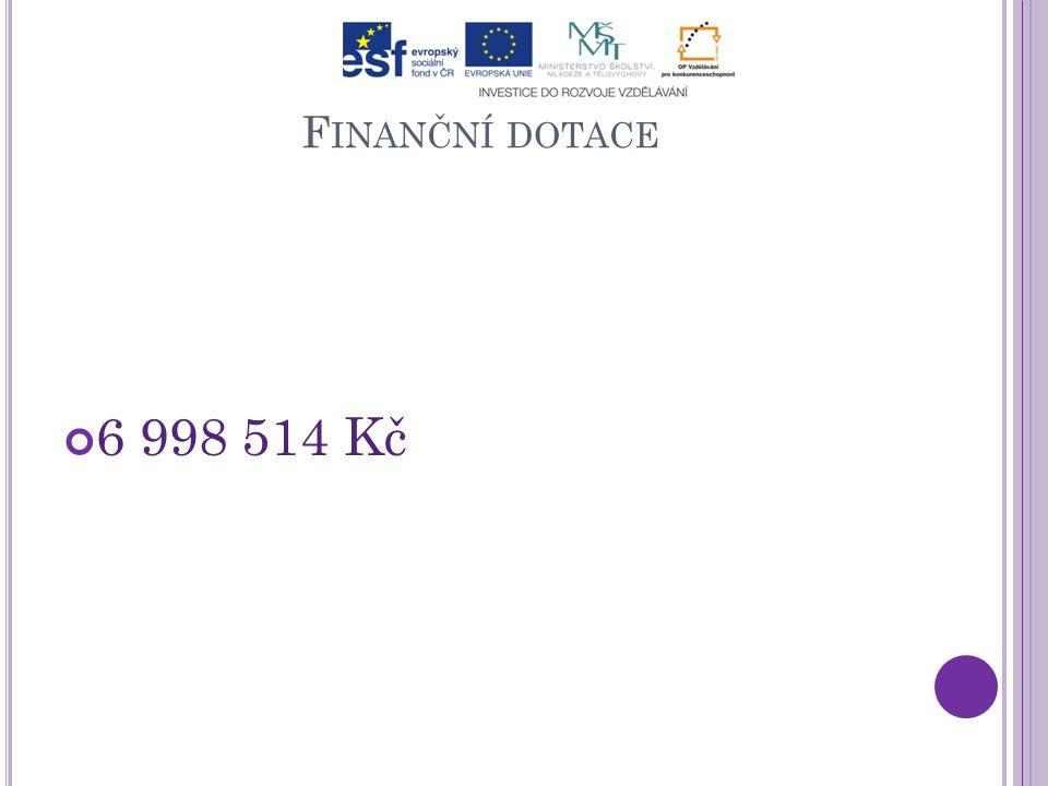 F INANČNÍ DOTACE 6 998 514 Kč