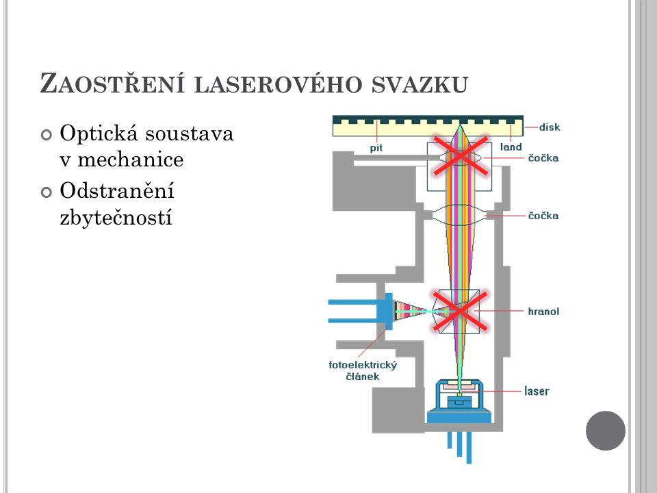 Z AOSTŘENÍ LASEROVÉHO SVAZKU Optická soustava v mechanice Odstranění zbytečností