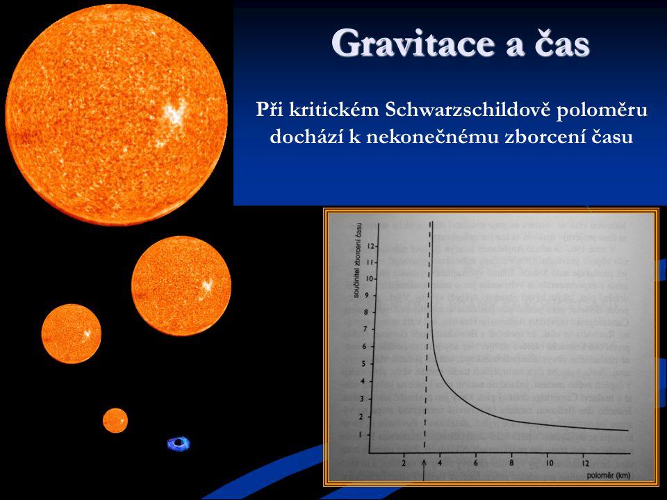 Gravitace a čas Při kritickém Schwarzschildově poloměru dochází k nekonečnému zborcení času