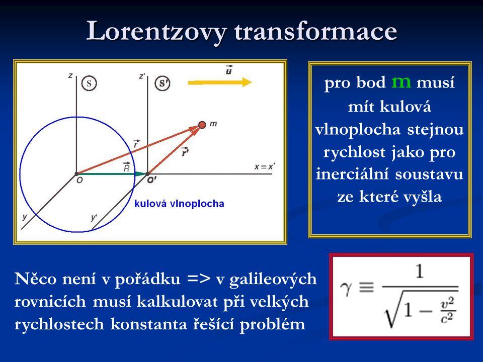 Lorentzovy transformace pro bod m musí mít kulová vlnoplocha stejnou rychlost jako pro inerciální soustavu ze které vyšla Něco není v pořádku => v gal