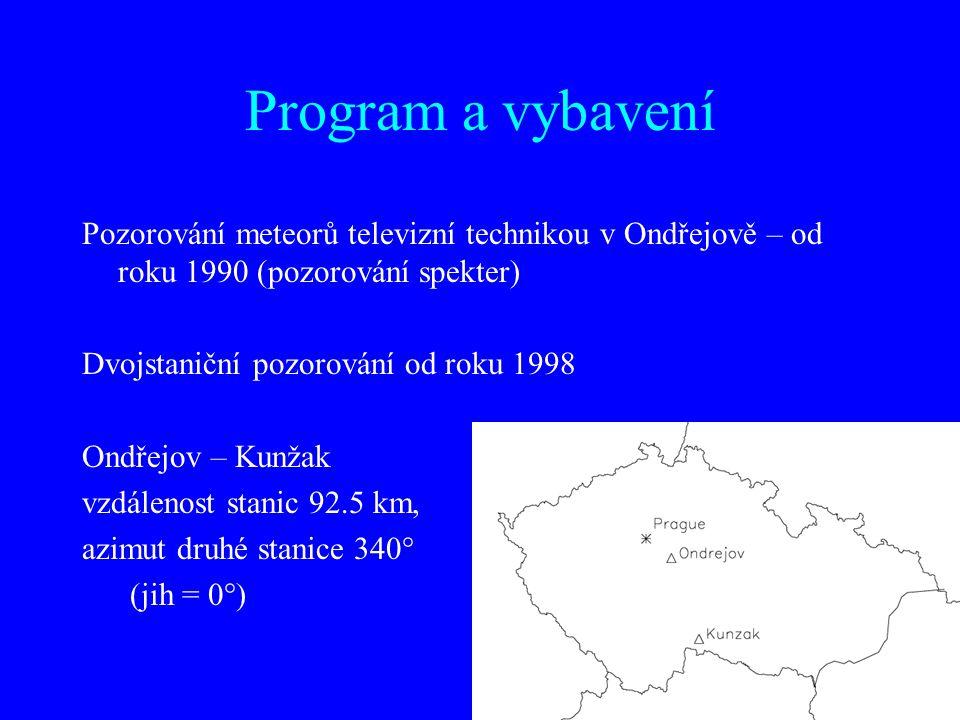 Program a vybavení Pozorování meteorů televizní technikou v Ondřejově – od roku 1990 (pozorování spekter) Dvojstaniční pozorování od roku 1998 Ondřejov – Kunžak vzdálenost stanic 92.5 km, azimut druhé stanice 340° (jih = 0°)
