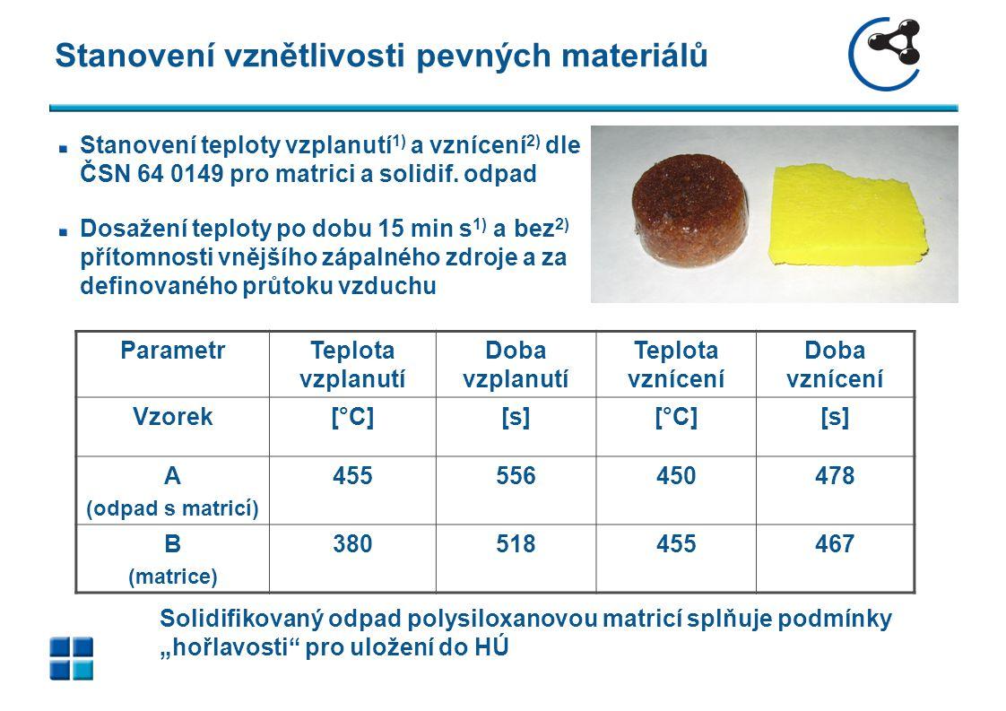 Stanovení vznětlivosti pevných materiálů Stanovení teploty vzplanutí 1) a vznícení 2) dle ČSN 64 0149 pro matrici a solidif. odpad Dosažení teploty po