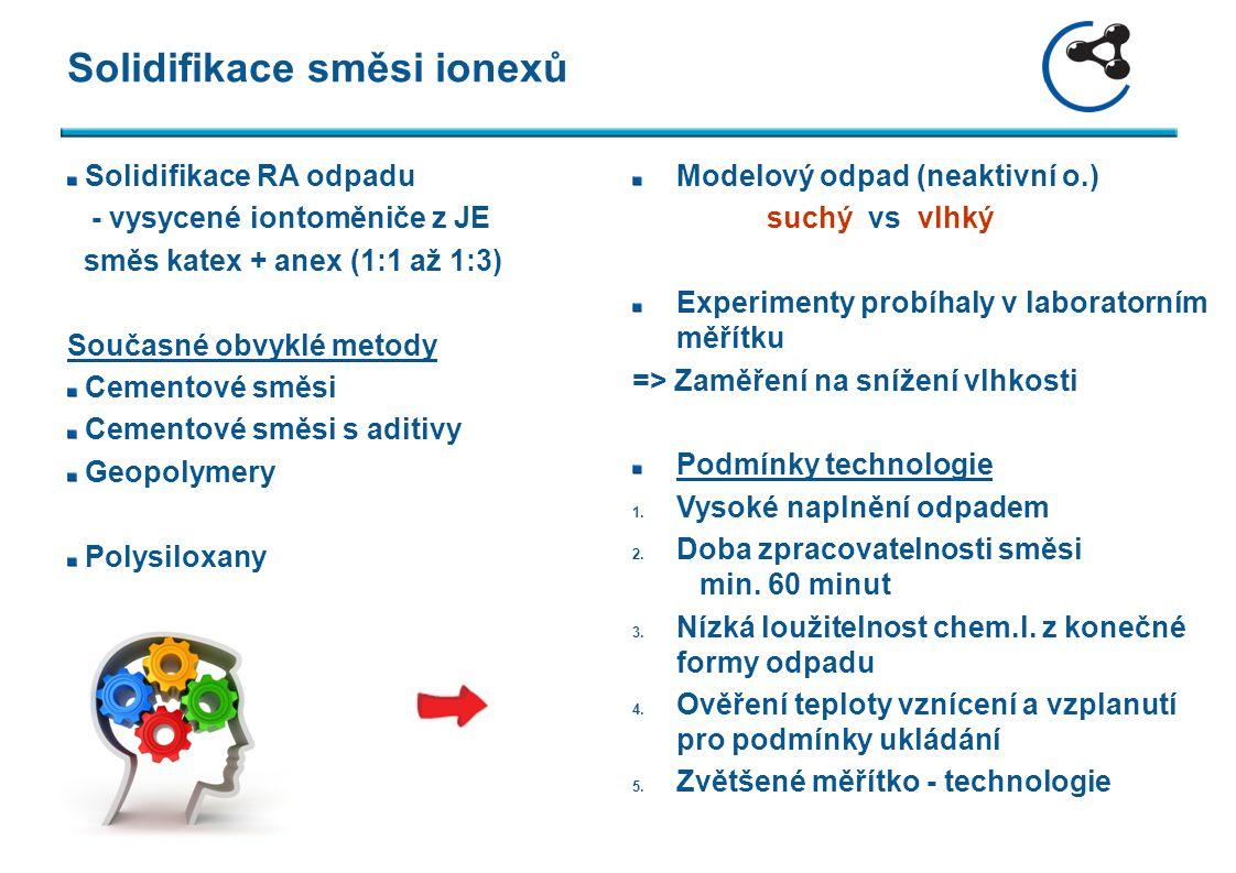 Solidifikace směsi ionexů Solidifikace RA odpadu - vysycené iontoměniče z JE směs katex + anex (1:1 až 1:3) Současné obvyklé metody Cementové směsi Ce
