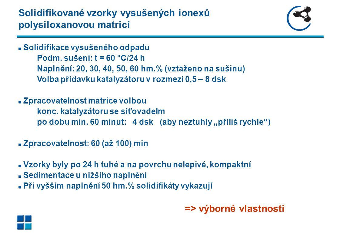 Solidifikované vzorky vysušených ionexů polysiloxanovou matricí Solidifikace vysušeného odpadu Podm. sušení: t = 60 °C/24 h Naplnění: 20, 30, 40, 50,