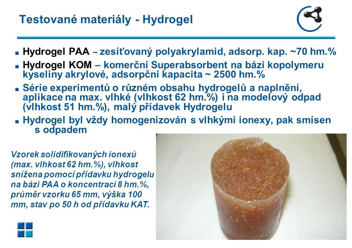 Testované materiály - Hydrogel Hydrogel PAA – zesíťovaný polyakrylamid, adsorp. kap. ~70 hm.% Hydrogel KOM – komerční Superabsorbent na bázi kopolymer