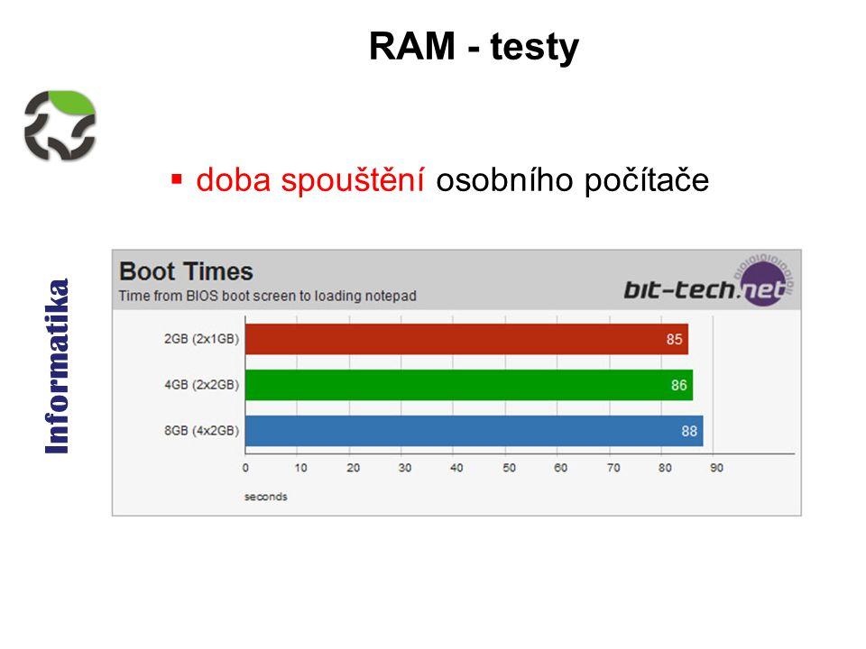 Informatika RAM - testy  doba spouštění osobního počítače