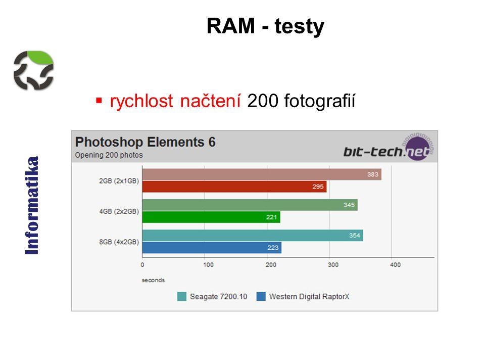 Informatika RAM - testy  rychlost načtení 200 fotografií