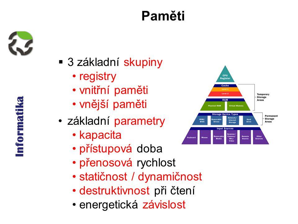Informatika Paměti  3 základní skupiny registry vnitřní paměti vnější paměti základní parametry kapacita přístupová doba přenosová rychlost statičnost / dynamičnost destruktivnost při čtení energetická závislost