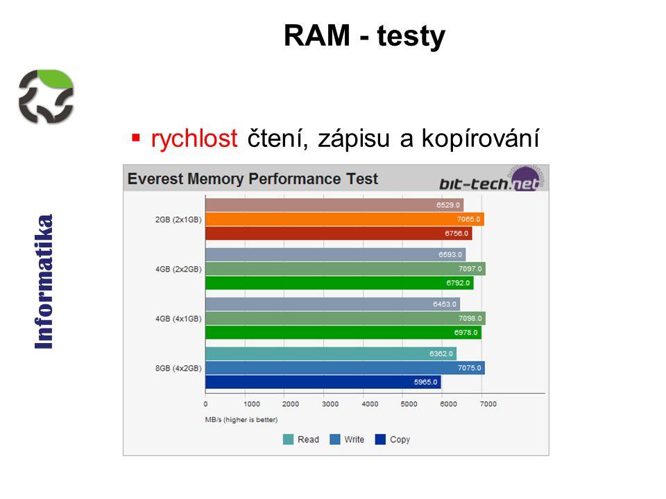Informatika RAM - testy  rychlost čtení, zápisu a kopírování