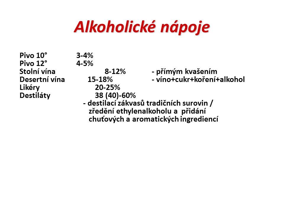 Alkoholické nápoje Pivo 10°3-4% Pivo 12°4-5% Stolní vína8-12% - přímým kvašením Desertní vína 15-18% - víno+cukr+koření+alkohol Likéry 20-25% Destilát