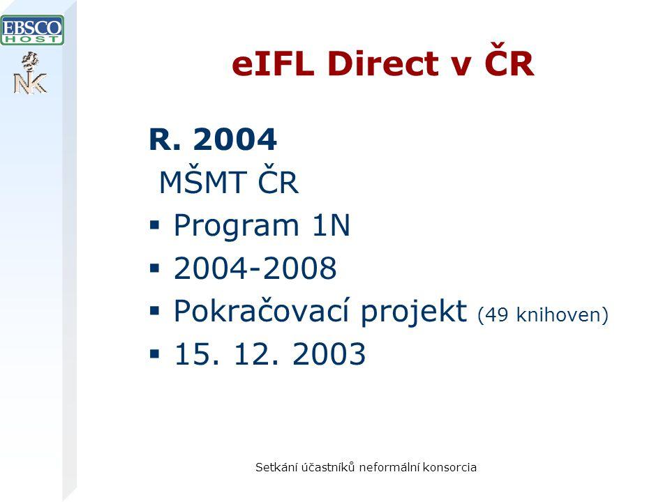 Setkání účastníků neformální konsorcia eIFL Direct v ČR R. 2004 MŠMT ČR  Program 1N  2004-2008  Pokračovací projekt (49 knihoven)  15. 12. 2003
