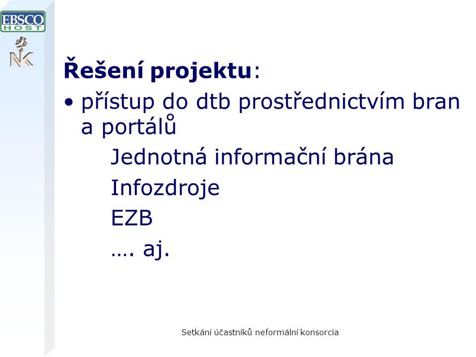 Setkání účastníků neformální konsorcia Řešení projektu: přístup do dtb prostřednictvím bran a portálů Jednotná informační brána Infozdroje EZB …. aj.
