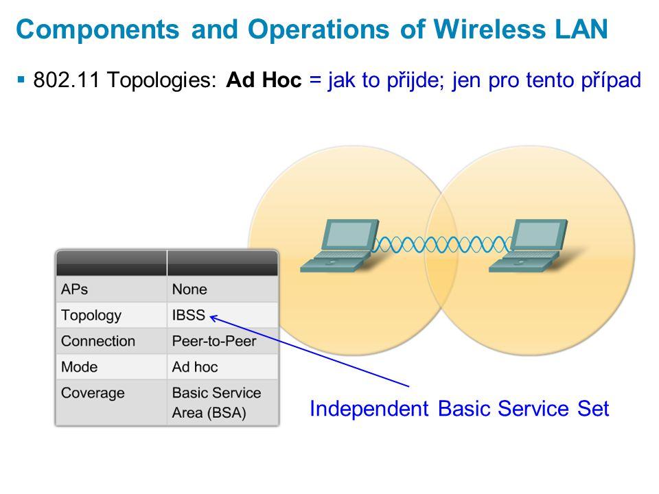  802.11 Topologies: Ad Hoc = jak to přijde; jen pro tento případ Components and Operations of Wireless LAN Independent Basic Service Set