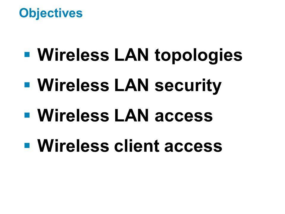 Pro připojení klienta k AP jsou nutné 1 + 3 kroky: 0.