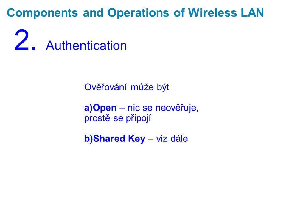 Components and Operations of Wireless LAN Ověřování může být a)Open – nic se neověřuje, prostě se připojí b)Shared Key – viz dále 2.