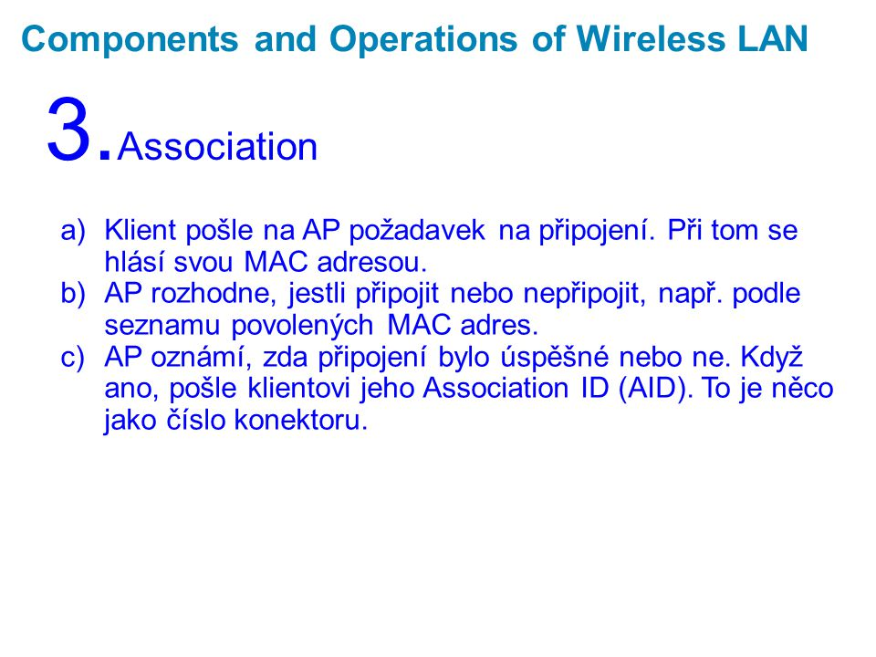 Components and Operations of Wireless LAN 3.