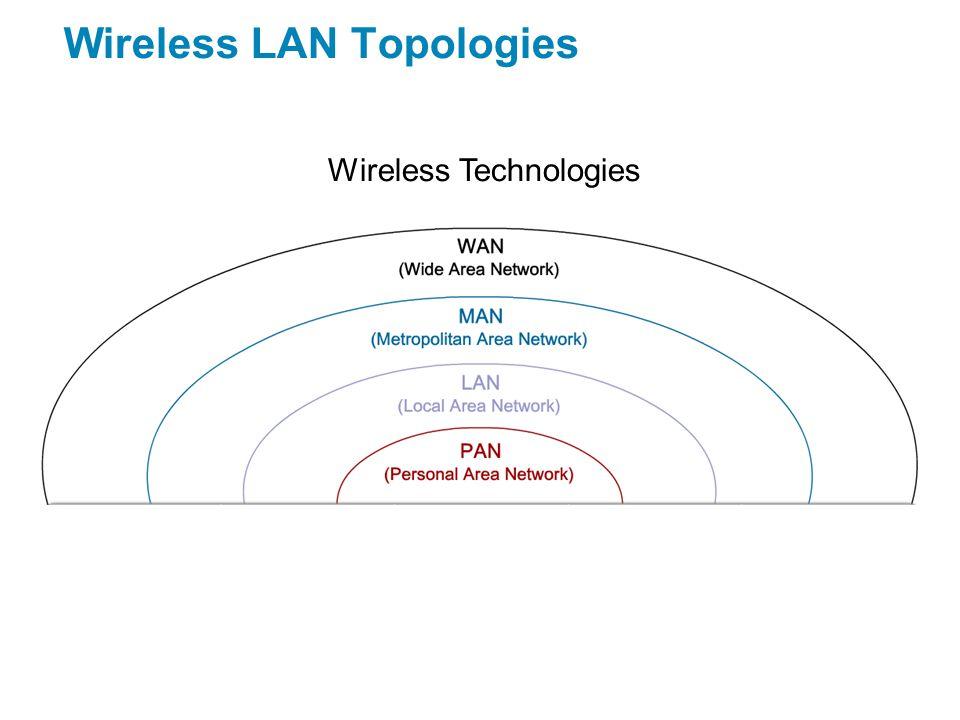 Components and Operations of Wireless LAN SSID = Shared Service Set Identifier = označení sítě.