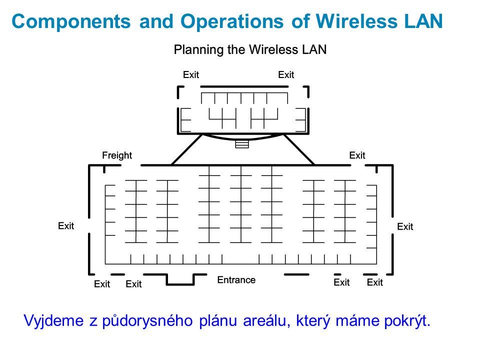 Components and Operations of Wireless LAN Vyjdeme z půdorysného plánu areálu, který máme pokrýt.
