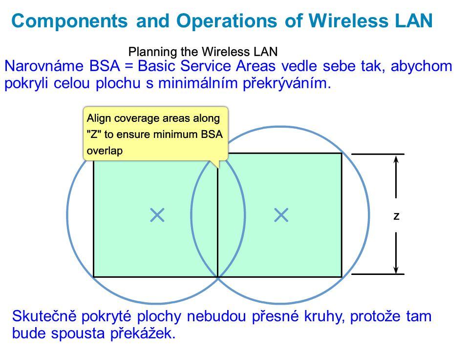 Components and Operations of Wireless LAN Narovnáme BSA = Basic Service Areas vedle sebe tak, abychom pokryli celou plochu s minimálním překrýváním.