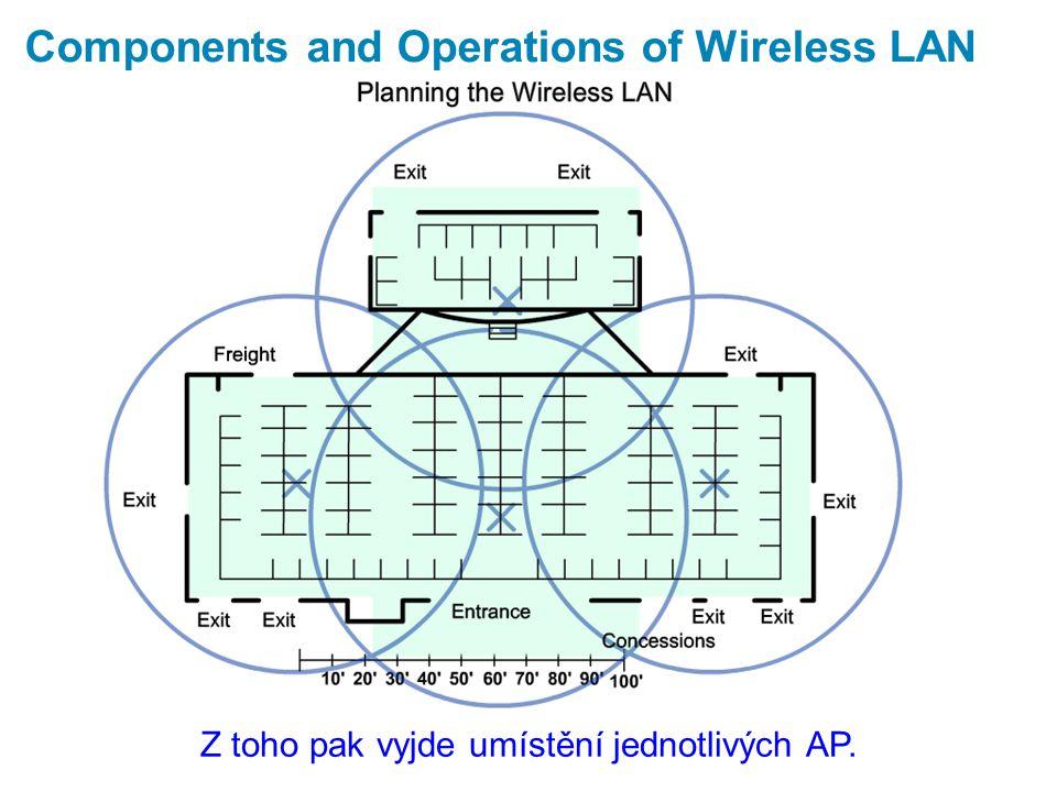 Components and Operations of Wireless LAN Z toho pak vyjde umístění jednotlivých AP.