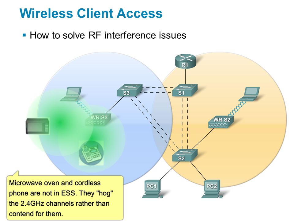  How to solve RF interference issues Wireless Client Access