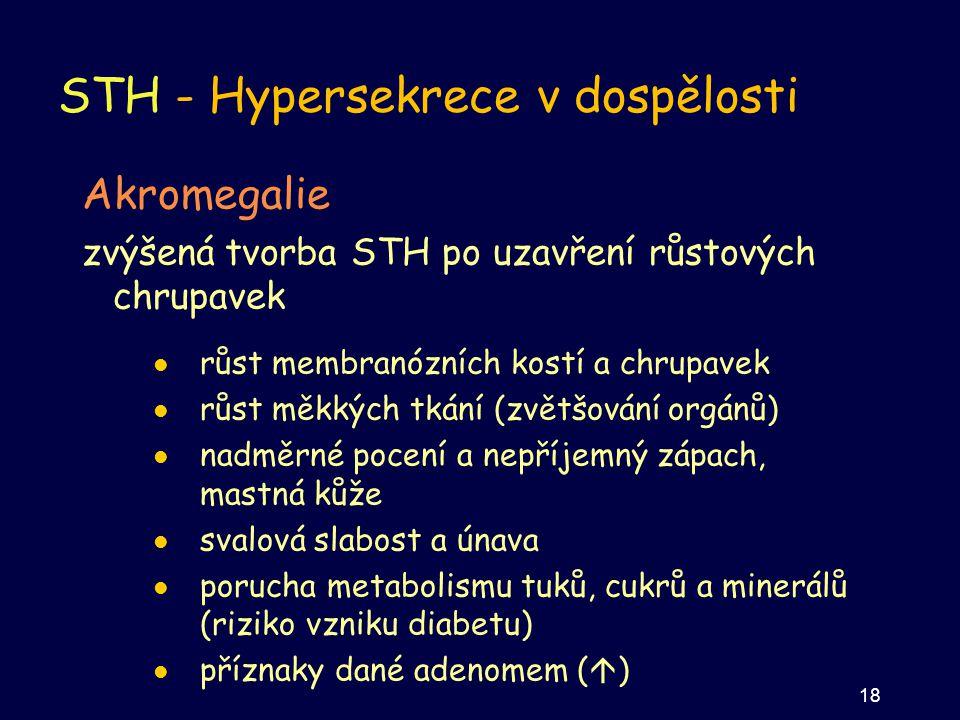 STH - Hypersekrece v dospělosti Akromegalie zvýšená tvorba STH po uzavření růstových chrupavek růst membranózních kostí a chrupavek růst měkkých tkání