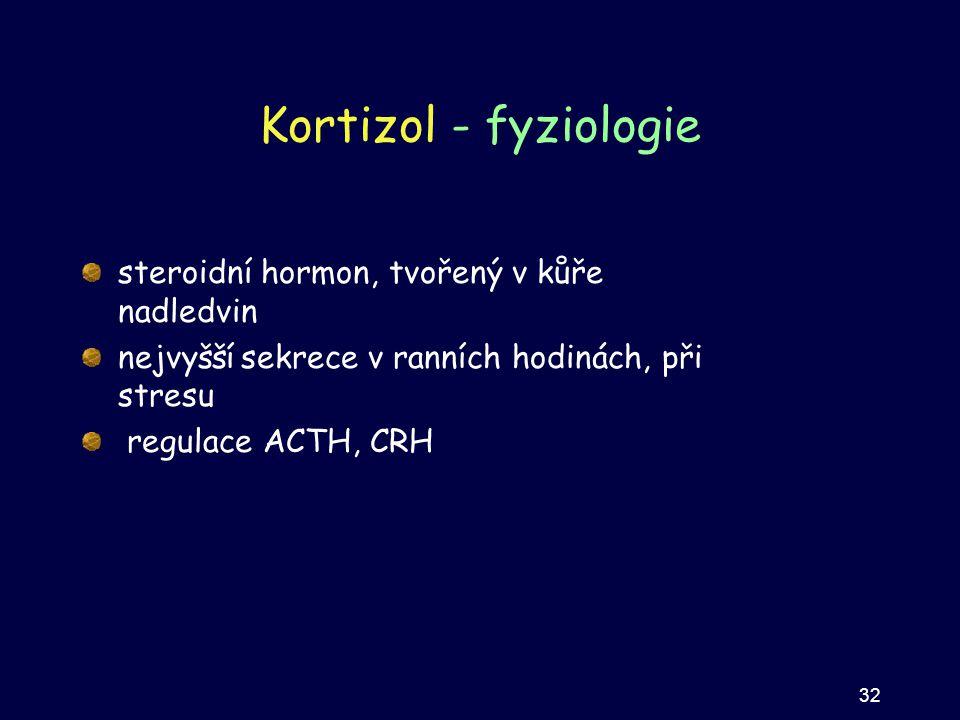 Kortizol - fyziologie steroidní hormon, tvořený v kůře nadledvin nejvyšší sekrece v ranních hodinách, při stresu regulace ACTH, CRH 32