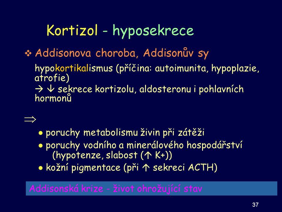 Kortizol - hyposekrece  Addisonova choroba, Addisonův sy hypokortikalismus (příčina: autoimunita, hypoplazie, atrofie)   sekrece kortizolu, aldoste