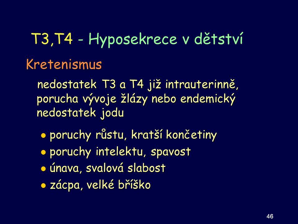 T3,T4 - Hyposekrece v dětství Kretenismus nedostatek T3 a T4 již intrauterinně, porucha vývoje žlázy nebo endemický nedostatek jodu nedostatek T3 a T4