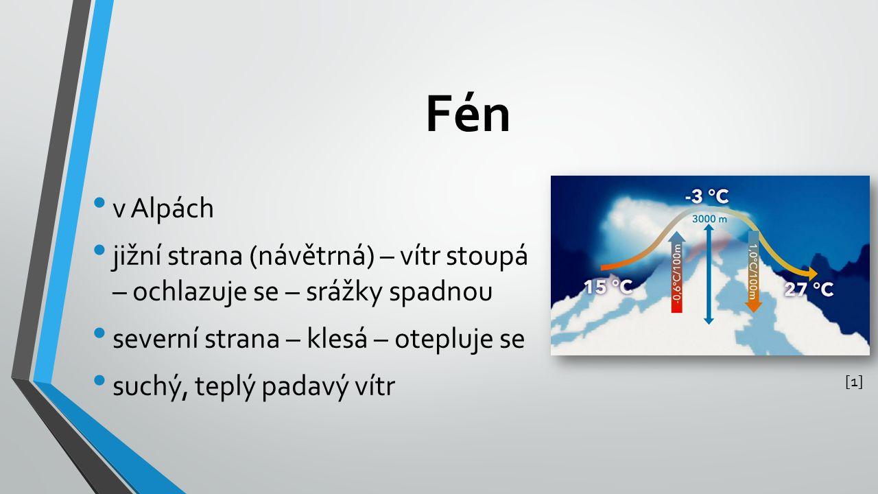 Fén v Alpách jižní strana (návětrná) – vítr stoupá – ochlazuje se – srážky spadnou severní strana – klesá – otepluje se suchý, teplý padavý vítr [1][1