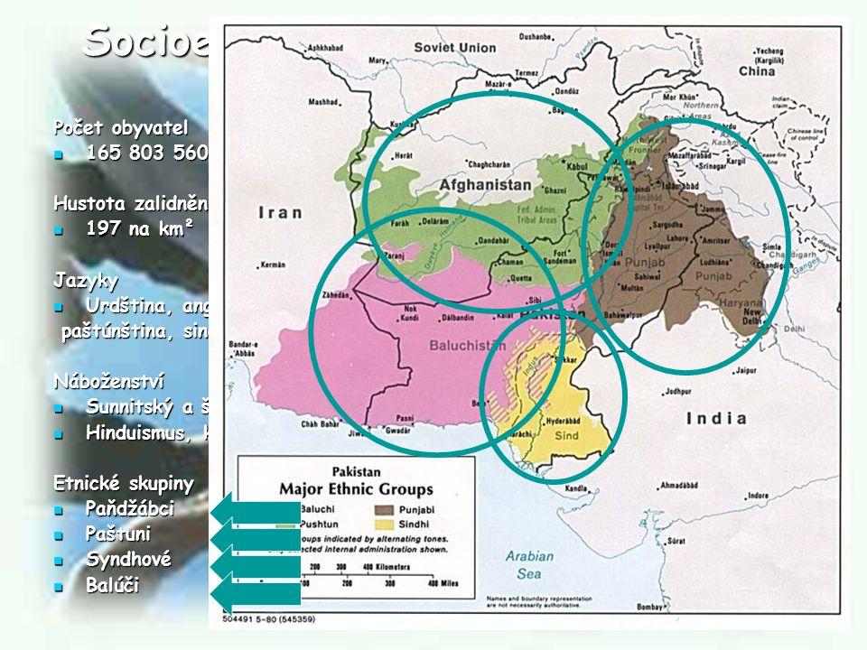 Socioekonomická charakteristika Obyvatelstvo Počet obyvatel 165 803 560 165 803 560 Hustota zalidnění 197 na km² 197 na km²Jazyky Urdština, angličtina