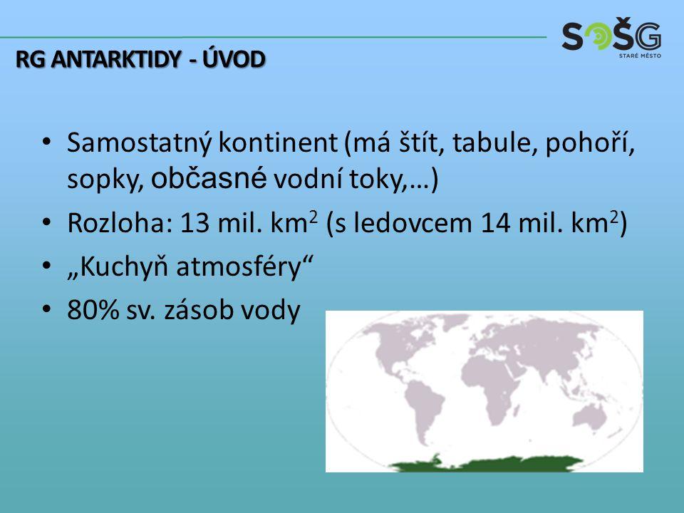 Samostatný kontinent (má štít, tabule, pohoří, sopky, občasné vodní toky,…) Rozloha: 13 mil.