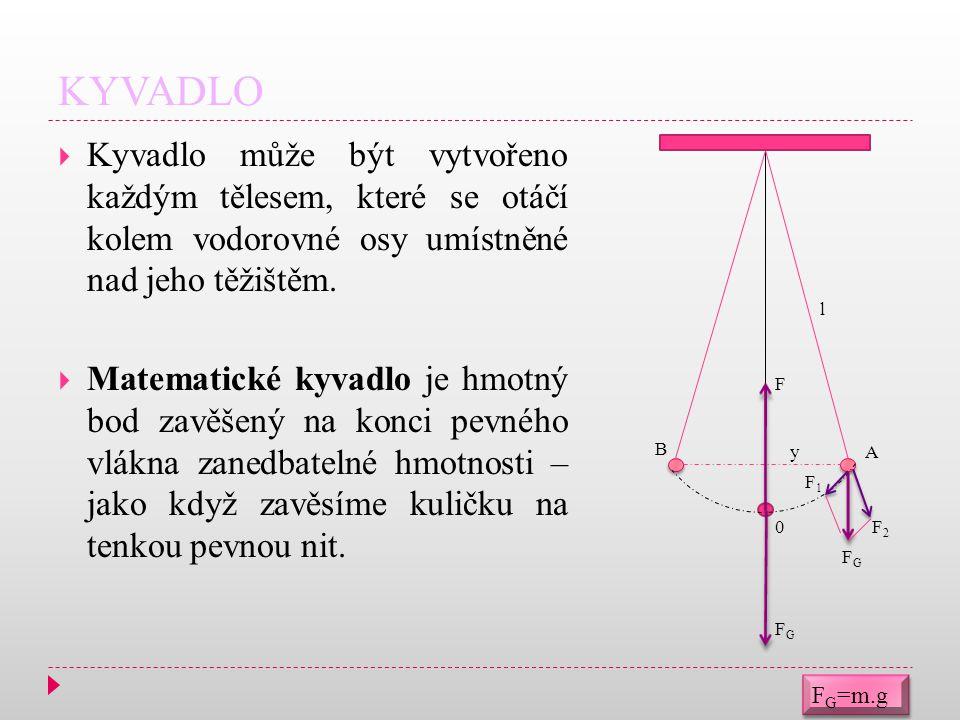 KYVADLO  Kyvadlo může být vytvořeno každým tělesem, které se otáčí kolem vodorovné osy umístněné nad jeho těžištěm.
