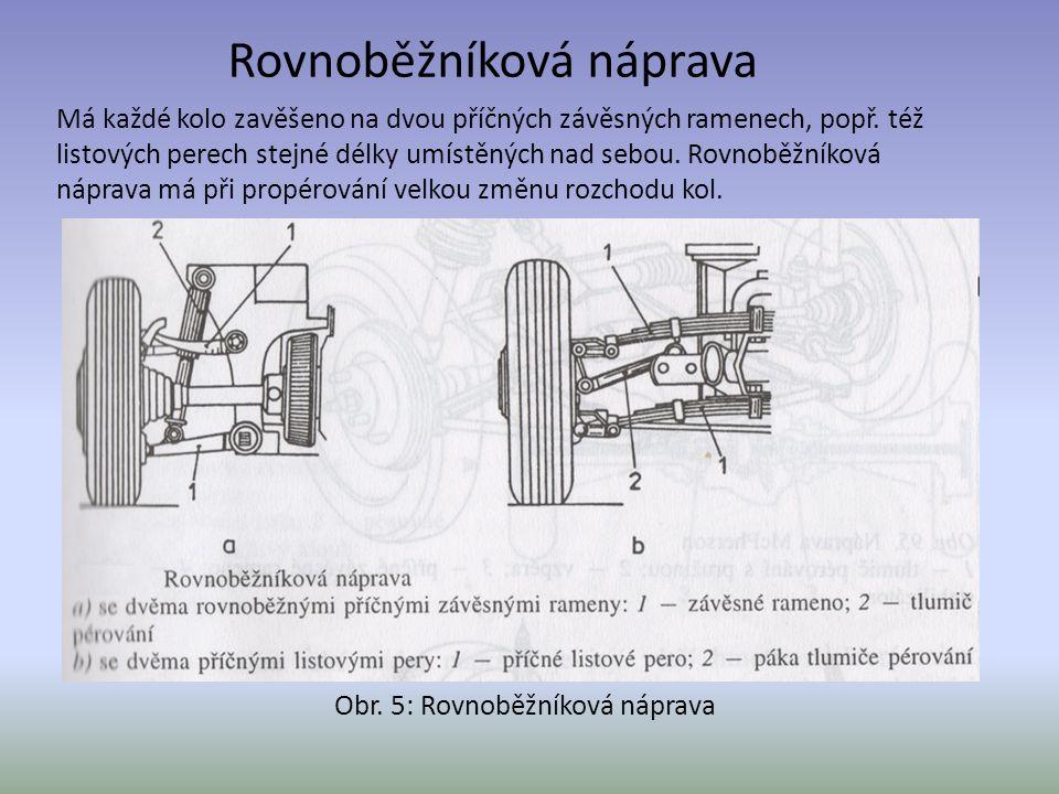 Má každé kolo zavěšeno na dvou příčných závěsných ramenech, popř. též listových perech stejné délky umístěných nad sebou. Rovnoběžníková náprava má př