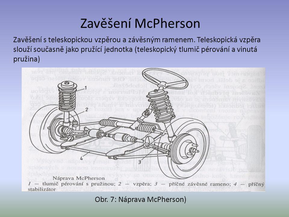 Zavěšení s teleskopickou vzpěrou a závěsným ramenem. Teleskopická vzpěra slouží současně jako pružící jednotka (teleskopický tlumič pérování a vinutá