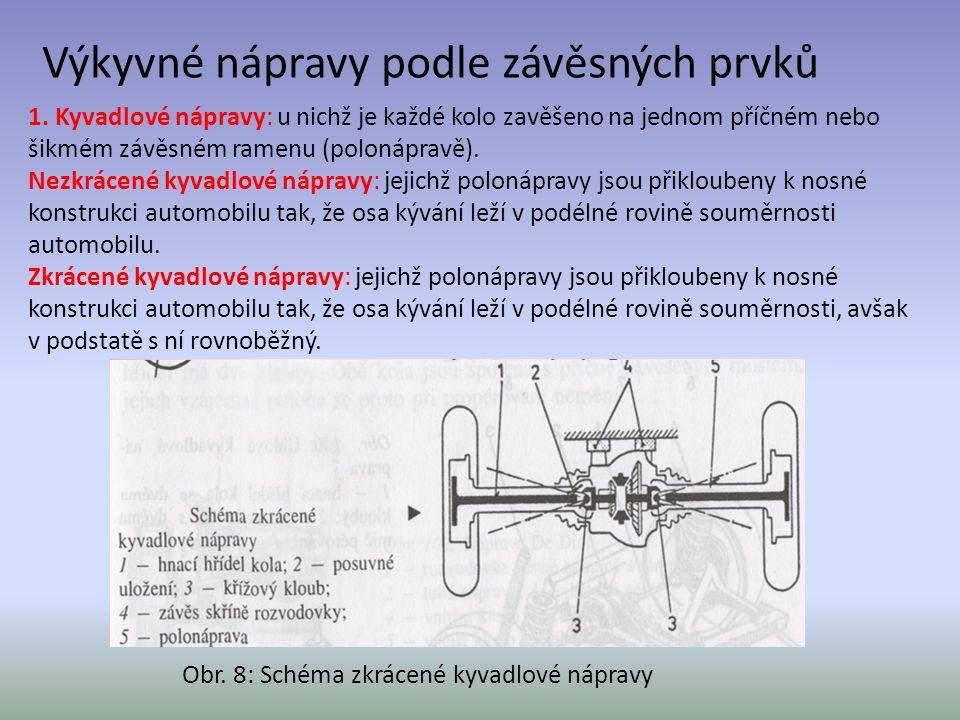 Výkyvné nápravy podle závěsných prvků 1. Kyvadlové nápravy: u nichž je každé kolo zavěšeno na jednom příčném nebo šikmém závěsném ramenu (polonápravě)