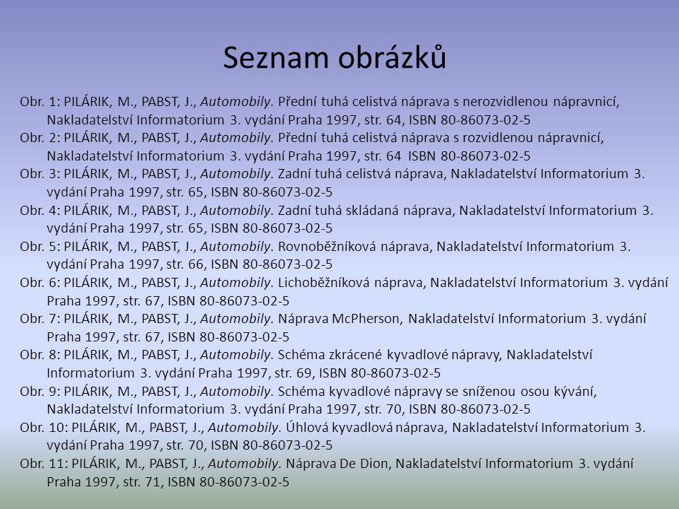 Seznam obrázků Obr. 1: PILÁRIK, M., PABST, J., Automobily. Přední tuhá celistvá náprava s nerozvidlenou nápravnicí, Nakladatelství Informatorium 3. vy