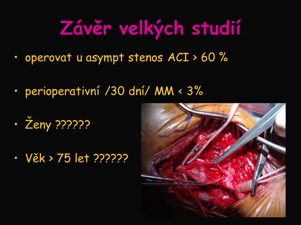 Závěr velkých studií operovat u asympt stenos ACI > 60 % perioperativní /30 dní/ MM < 3% Ženy ?????? Věk > 75 let ??????