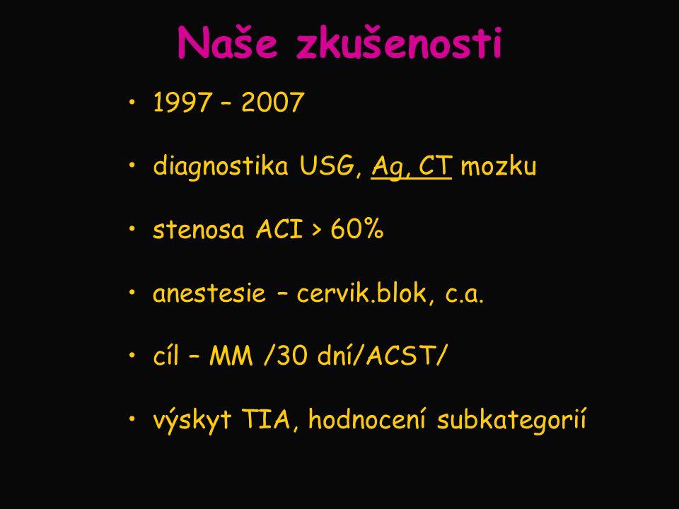 Naše zkušenosti 1997 – 2007 diagnostika USG, Ag, CT mozku stenosa ACI > 60% anestesie – cervik.blok, c.a. cíl – MM /30 dní/ACST/ výskyt TIA, hodnocení