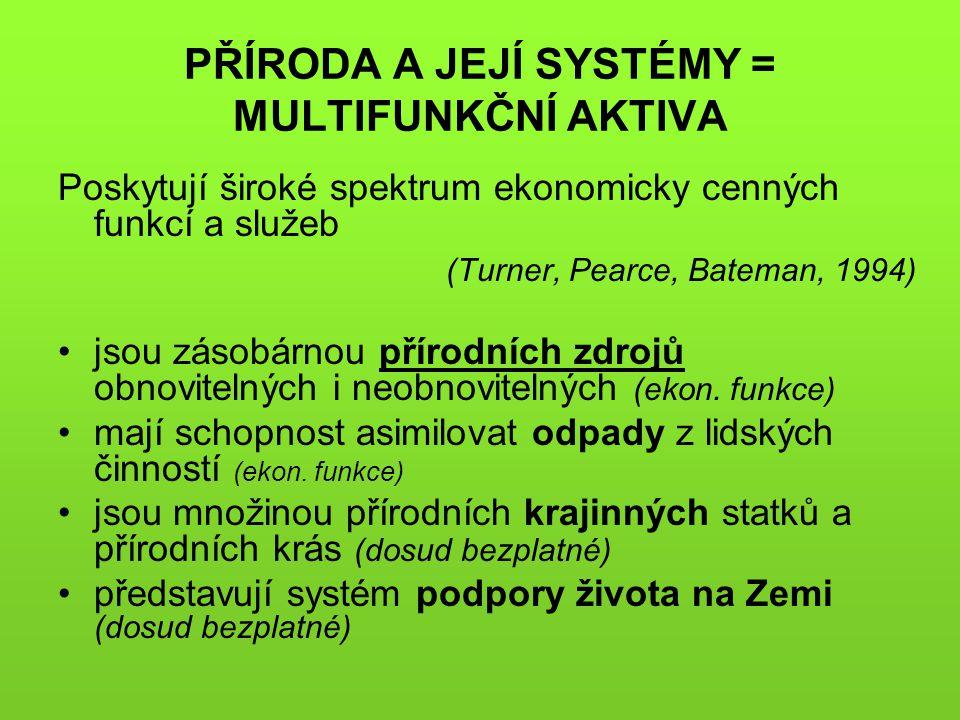 NEOKLASICKÁ EKONOMICKÁ TEORIE-1 70.léta min.