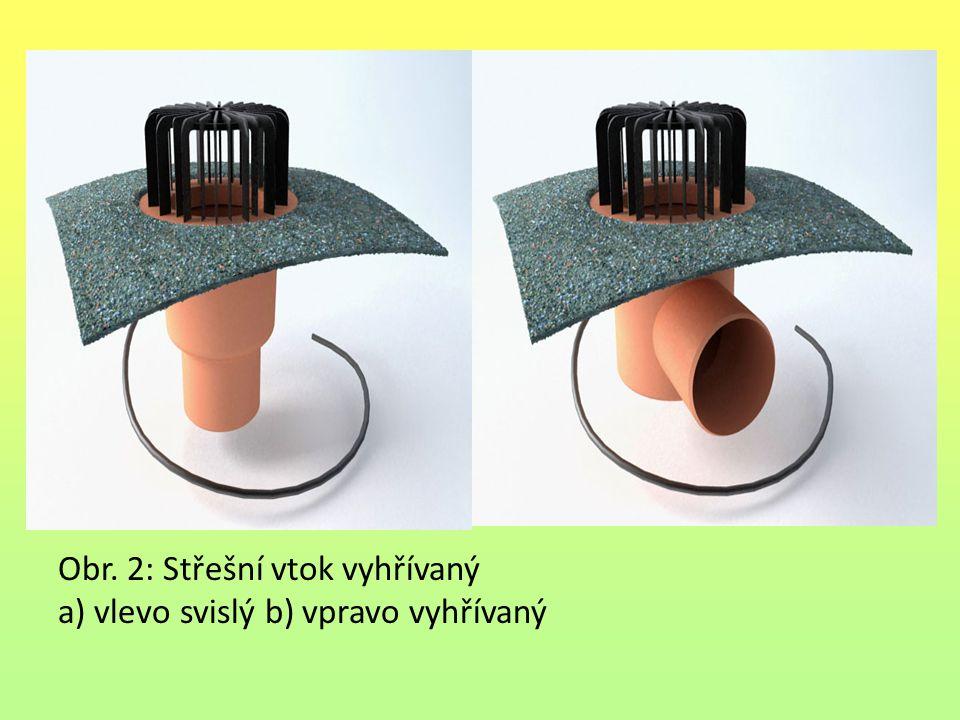 Obr. 2: Střešní vtok vyhřívaný a) vlevo svislý b) vpravo vyhřívaný