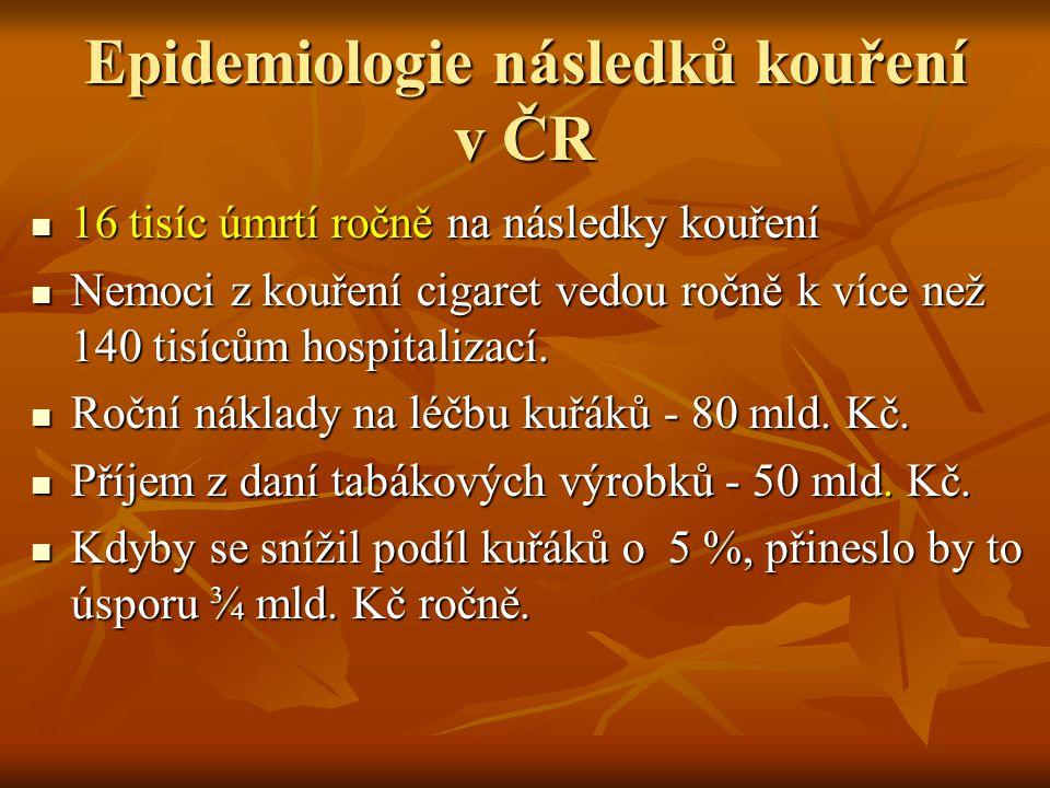 Epidemiologie následků kouření v ČR 16 tisíc úmrtí ročně na následky kouření 16 tisíc úmrtí ročně na následky kouření Nemoci z kouření cigaret vedou ročně k více než 140 tisícům hospitalizací.