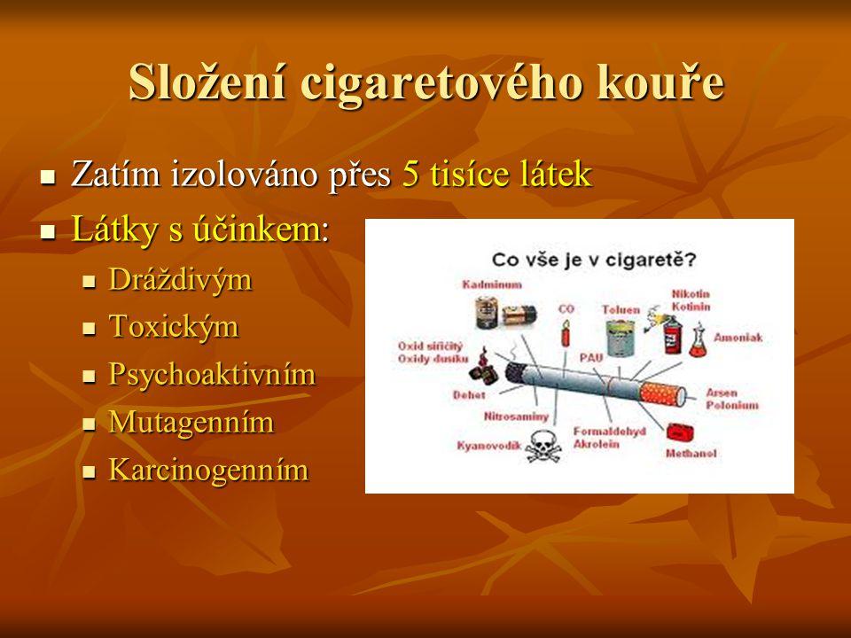 Složení cigaretového kouře Zatím izolováno přes 5 tisíce látek Zatím izolováno přes 5 tisíce látek Látky s účinkem: Látky s účinkem: Dráždivým Dráždivým Toxickým Toxickým Psychoaktivním Psychoaktivním Mutagenním Mutagenním Karcinogenním Karcinogenním